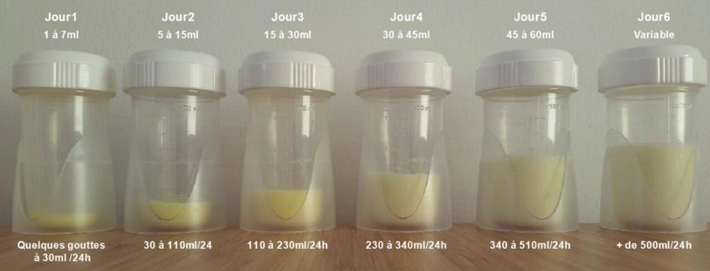Montée de lait1